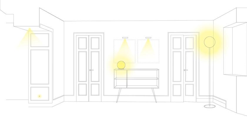 schema luci
